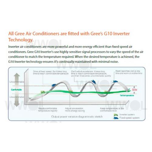 Gree 2 6kw Inverter Split System Air Conditioner