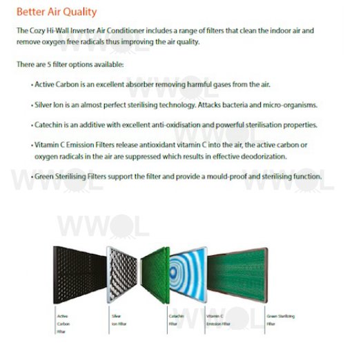 Gree Split System Air Conditioner Manual