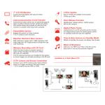 SURFACE AUDIO VISUAL INTERCOM KIT (HIGH DEF)