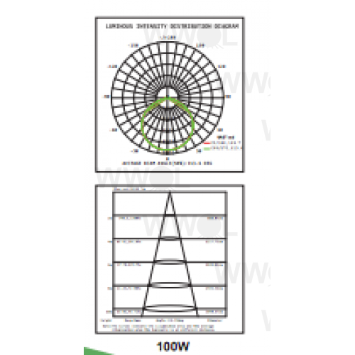 regent 100 watt 5000k led dimmable high bay