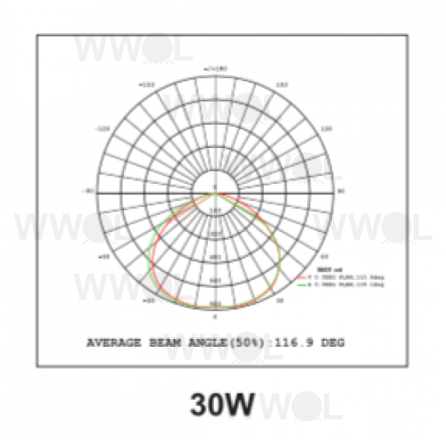 riva 30w led slim sensor flood light silver